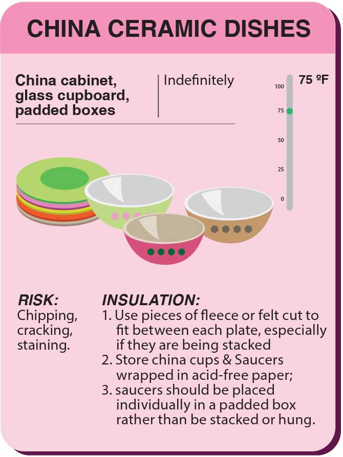 Storing Dishes