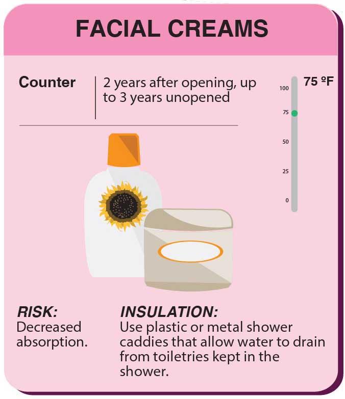 Storing Facial Creams