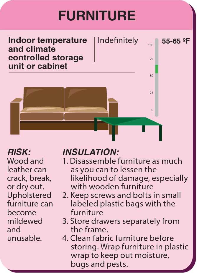 Storing Furniture