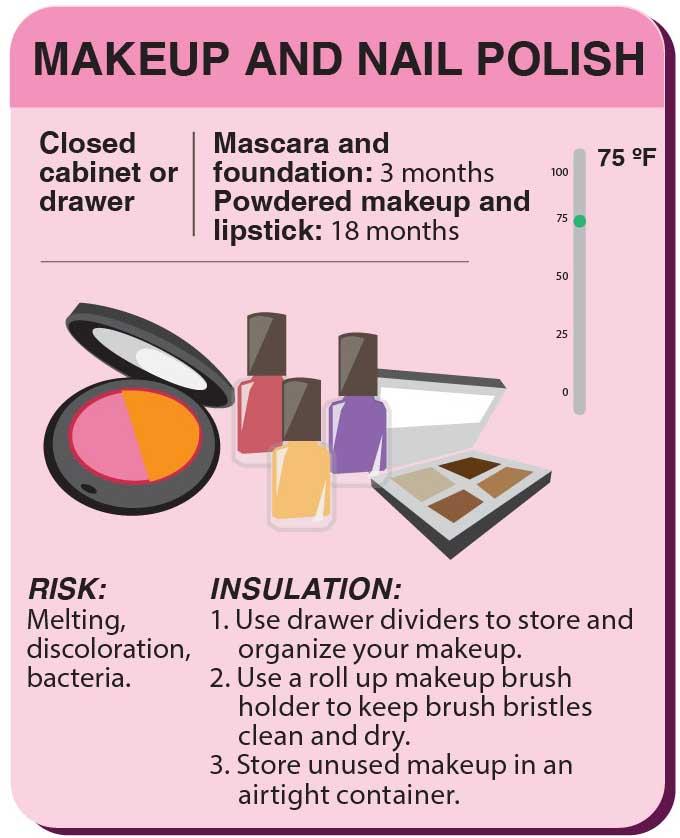 Storing Makeup and Nail Polish